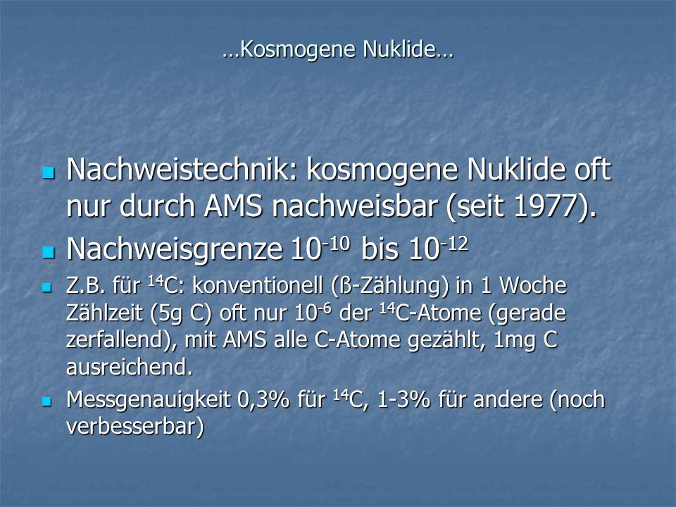 …Kosmogene Nuklide… Nachweistechnik: kosmogene Nuklide oft nur durch AMS nachweisbar (seit 1977). Nachweistechnik: kosmogene Nuklide oft nur durch AMS
