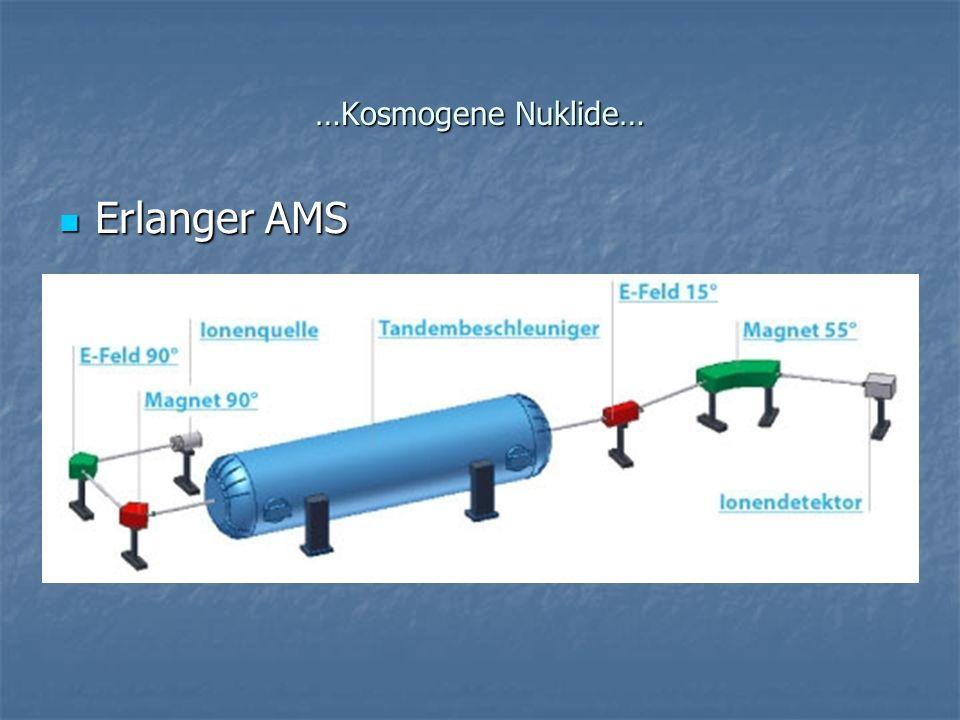 …Kosmogene Nuklide… Erlanger AMS Erlanger AMS