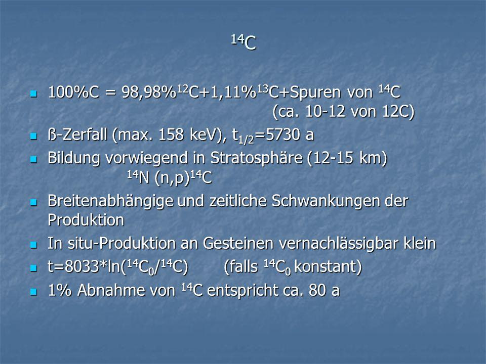 14 C 100%C = 98,98% 12 C+1,11% 13 C+Spuren von 14 C (ca. 10-12 von 12C) 100%C = 98,98% 12 C+1,11% 13 C+Spuren von 14 C (ca. 10-12 von 12C) ß-Zerfall (