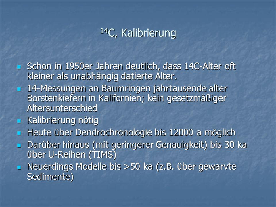 14 C, Kalibrierung Schon in 1950er Jahren deutlich, dass 14C-Alter oft kleiner als unabhängig datierte Alter. Schon in 1950er Jahren deutlich, dass 14