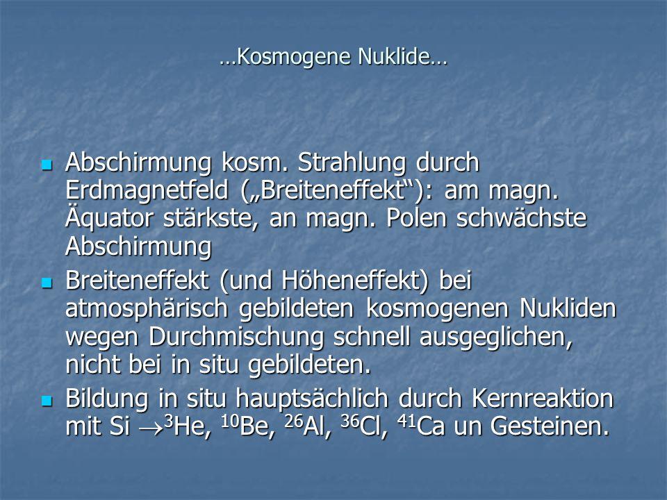 …Kosmogene Nuklide… Abschirmung kosm. Strahlung durch Erdmagnetfeld (Breiteneffekt): am magn. Äquator stärkste, an magn. Polen schwächste Abschirmung