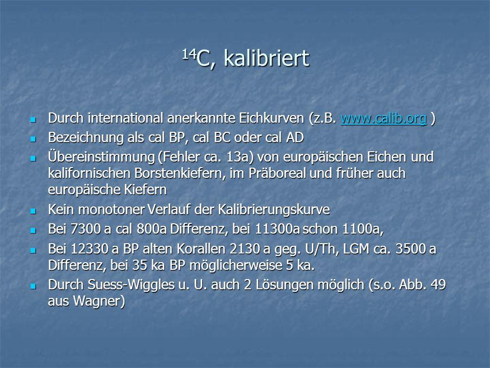 14 C, kalibriert Durch international anerkannte Eichkurven (z.B. www.calib.org ) Durch international anerkannte Eichkurven (z.B. www.calib.org )www.ca