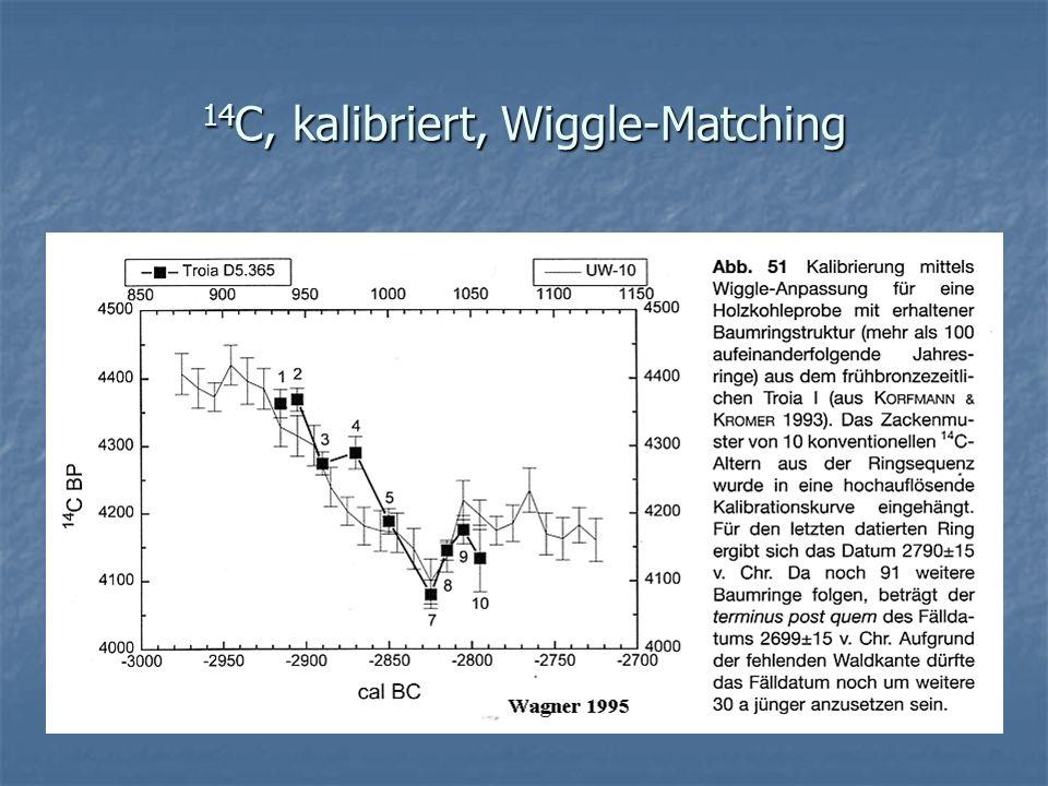 14 C, kalibriert, Wiggle-Matching