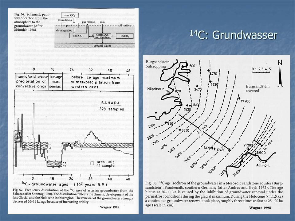 14 C: Grundwasser