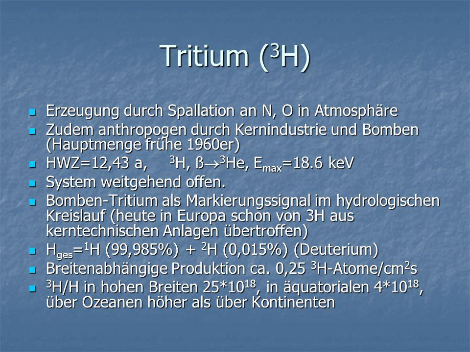 Tritium ( 3 H) Erzeugung durch Spallation an N, O in Atmosphäre Erzeugung durch Spallation an N, O in Atmosphäre Zudem anthropogen durch Kernindustrie