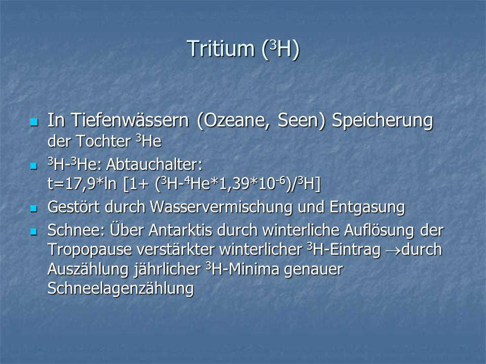 Tritium ( 3 H) In Tiefenwässern (Ozeane, Seen) Speicherung der Tochter 3 He In Tiefenwässern (Ozeane, Seen) Speicherung der Tochter 3 He 3 H- 3 He: Ab