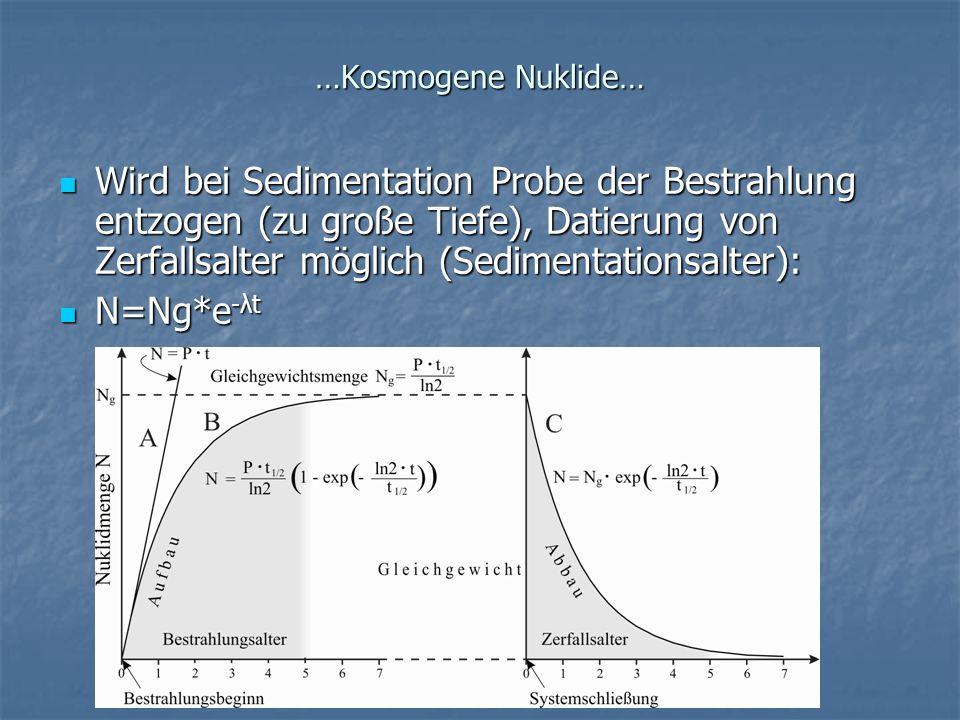 …Kosmogene Nuklide… Wird bei Sedimentation Probe der Bestrahlung entzogen (zu große Tiefe), Datierung von Zerfallsalter möglich (Sedimentationsalter):
