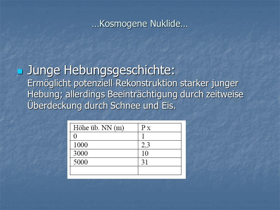 …Kosmogene Nuklide… Junge Hebungsgeschichte: Ermöglicht potenziell Rekonstruktion starker junger Hebung; allerdings Beeinträchtigung durch zeitweise Ü