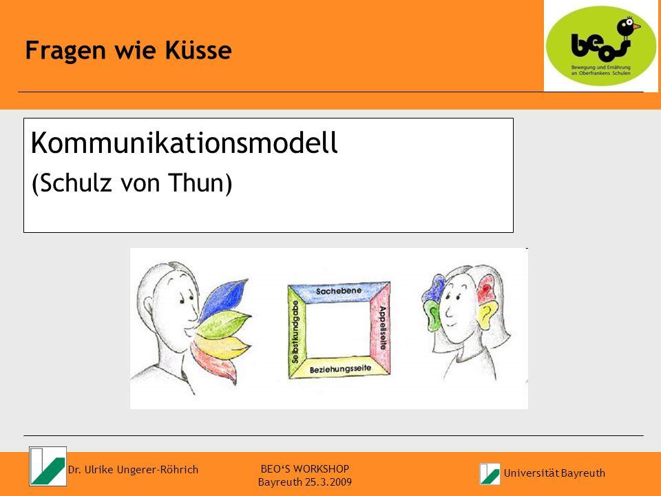 Universität Bayreuth Prof. Dr. Ulrike Ungerer-Röhrich Fragen wie Küsse BEOS WORKSHOP Bayreuth 25.3.2009 Kommunikationsmodell (Schulz von Thun)