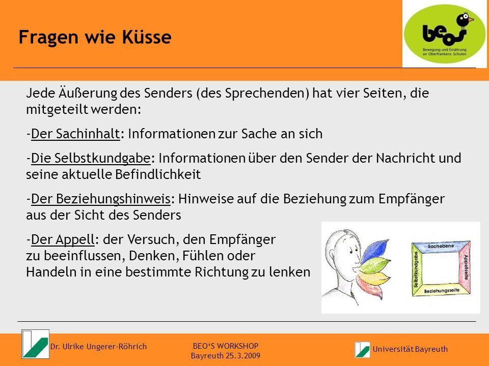 Universität Bayreuth Prof. Dr. Ulrike Ungerer-Röhrich Fragen wie Küsse BEOS WORKSHOP Bayreuth 25.3.2009 Jede Äußerung des Senders (des Sprechenden) ha
