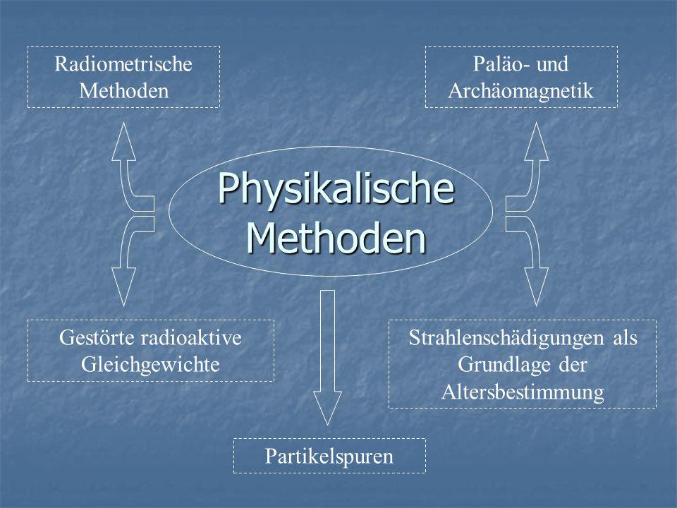 Physikalische Methoden Radiometrische Methoden Gestörte radioaktive Gleichgewichte Strahlenschädigungen als Grundlage der Altersbestimmung Partikelspu