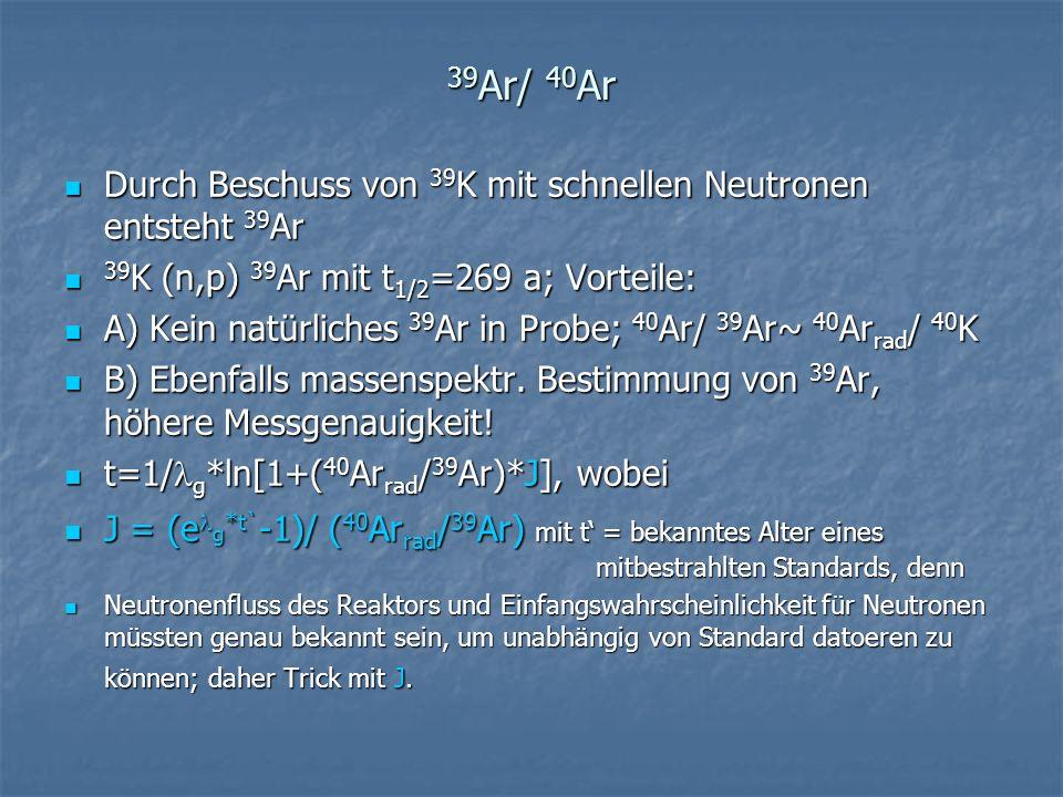 39 Ar/ 40 Ar Durch Beschuss von 39 K mit schnellen Neutronen entsteht 39 Ar Durch Beschuss von 39 K mit schnellen Neutronen entsteht 39 Ar 39 K (n,p)