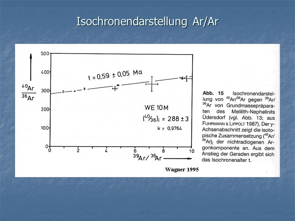 Isochronendarstellung Ar/Ar