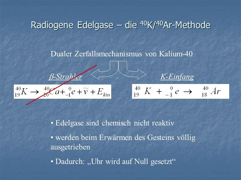 Radiogene Edelgase – die 40 K/ 40 Ar-Methode Dualer Zerfallsmechanismus von Kalium-40 -Strahler K-Einfang Edelgase sind chemisch nicht reaktiv werden