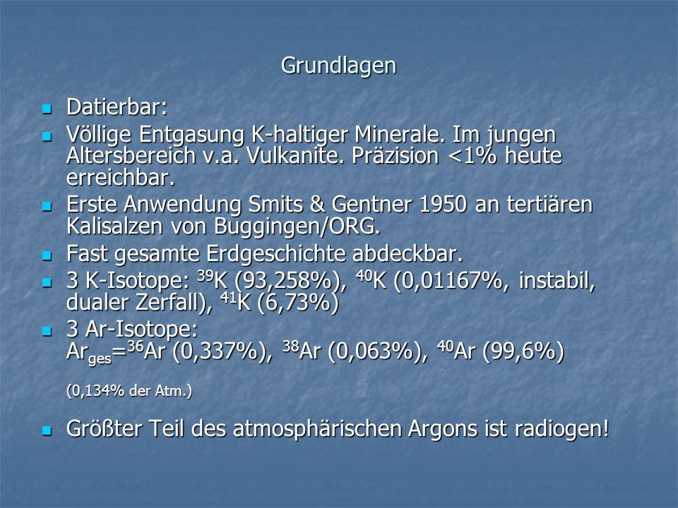 Grundlagen Datierbar: Datierbar: Völlige Entgasung K-haltiger Minerale. Im jungen Altersbereich v.a. Vulkanite. Präzision <1% heute erreichbar. Völlig