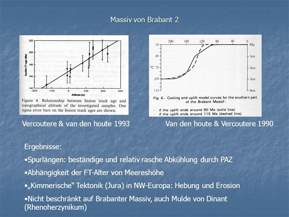 Massiv von Brabant 2 Vercoutere & van den houte 1993Van den houte & Vercoutere 1990 Ergebnisse: Spurlängen: beständige und relativ rasche Abkühlung du