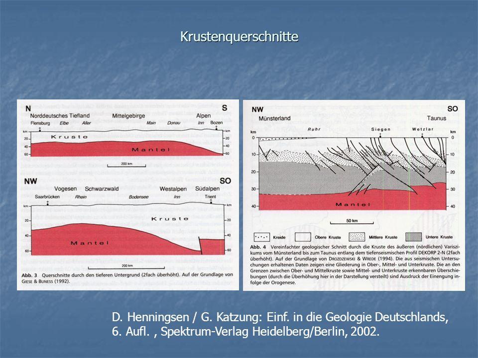 Krustenquerschnitte D. Henningsen / G. Katzung: Einf. in die Geologie Deutschlands, 6. Aufl., Spektrum-Verlag Heidelberg/Berlin, 2002.