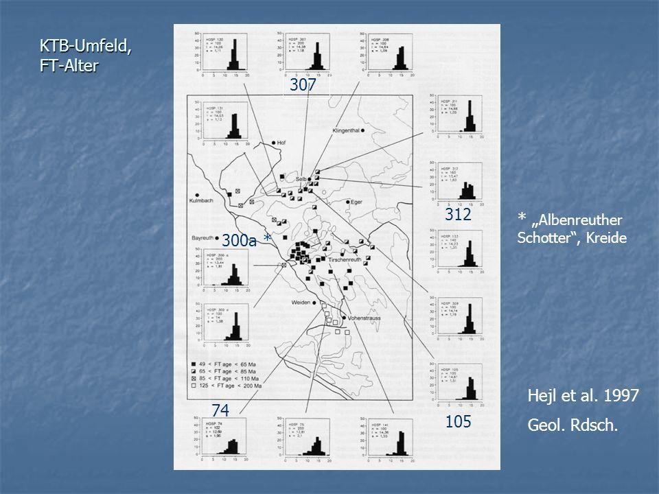KTB-Umfeld, FT-Alter Hejl et al. 1997 Geol. Rdsch. 307 105 312 300a * * Albenreuther Schotter, Kreide 74