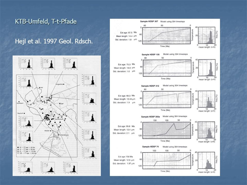 KTB-Umfeld, T-t-Pfade Hejl et al. 1997 Geol. Rdsch.