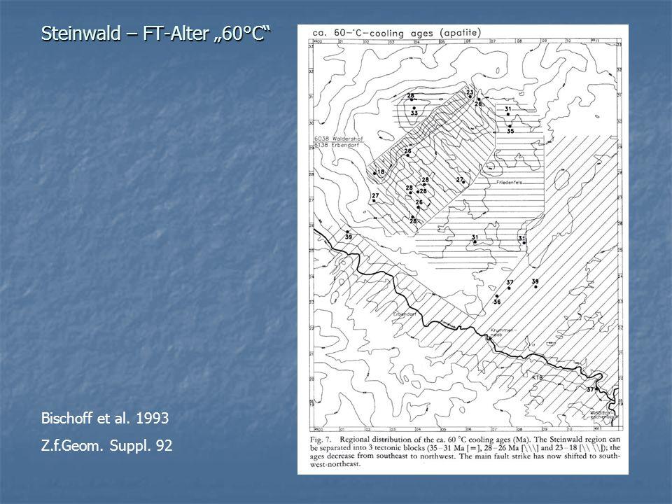 Steinwald – FT-Alter 60°C Bischoff et al. 1993 Z.f.Geom. Suppl. 92
