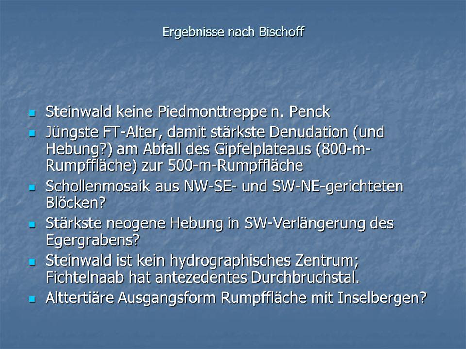 Ergebnisse nach Bischoff Steinwald keine Piedmonttreppe n. Penck Steinwald keine Piedmonttreppe n. Penck Jüngste FT-Alter, damit stärkste Denudation (