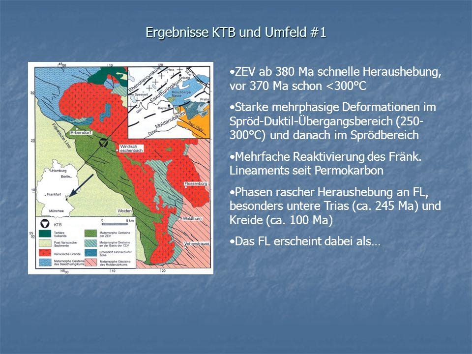 Ergebnisse KTB und Umfeld #1 ZEV ab 380 Ma schnelle Heraushebung, vor 370 Ma schon <300°C Starke mehrphasige Deformationen im Spröd-Duktil-Übergangsbe