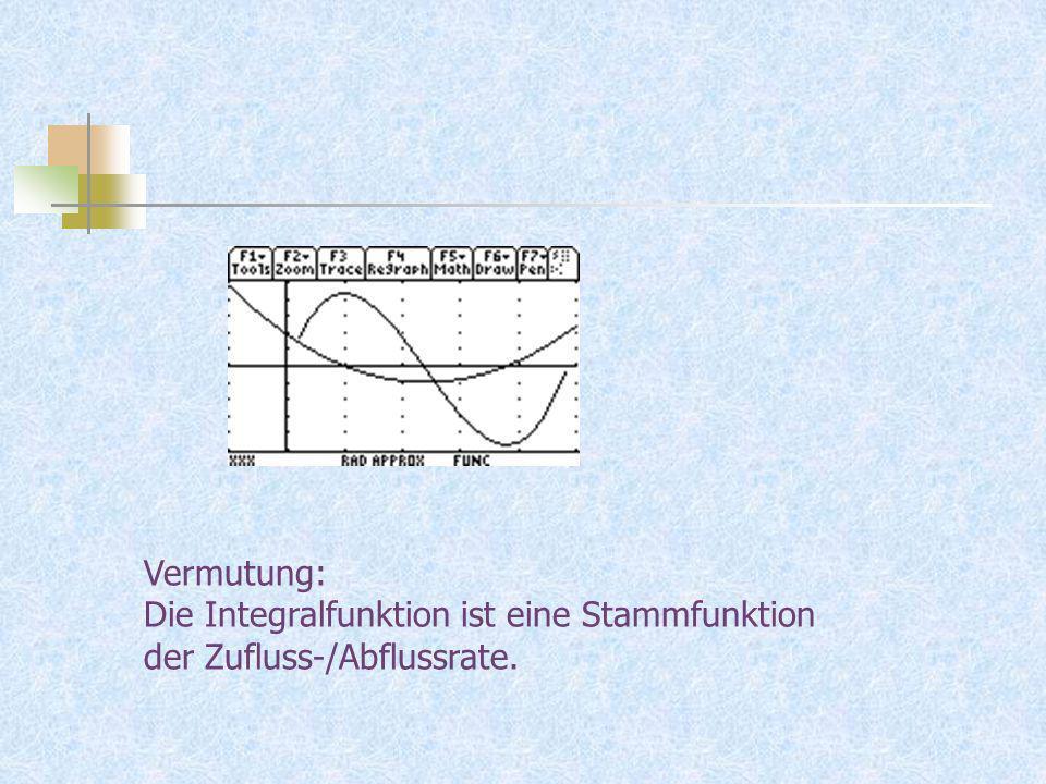 Vermutung: Die Integralfunktion ist eine Stammfunktion der Zufluss-/Abflussrate.