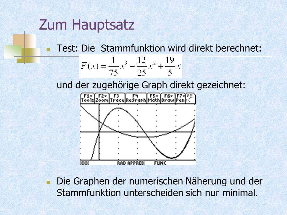 Zum Hauptsatz Test: Die Stammfunktion wird direkt berechnet: und der zugehörige Graph direkt gezeichnet: Die Graphen der numerischen Näherung und der