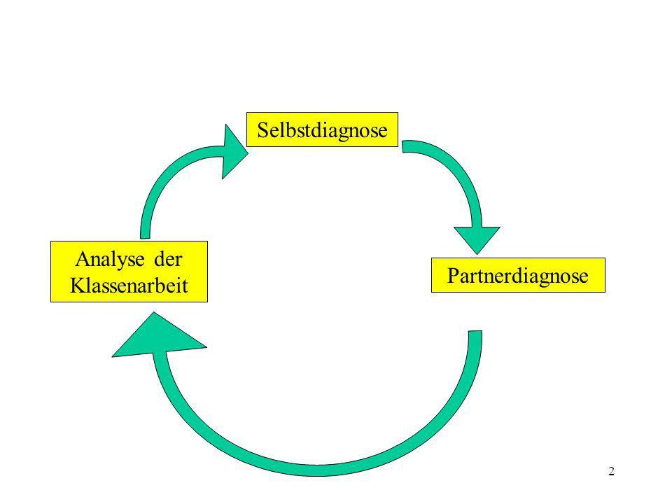 2 Selbstdiagnose Analyse der Klassenarbeit Partnerdiagnose