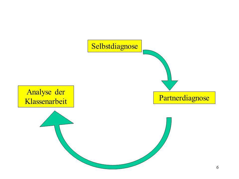 6 Selbstdiagnose Analyse der Klassenarbeit Partnerdiagnose