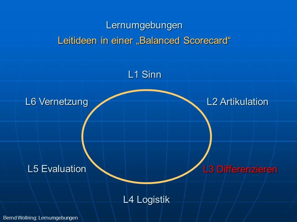 Lernumgebungen Leitideen in einer Balanced Scorecard L1 Sinn L4 Logistik L2 Artikulation L3 Differenzieren L6 Vernetzung L5 Evaluation Bernd Wollring: