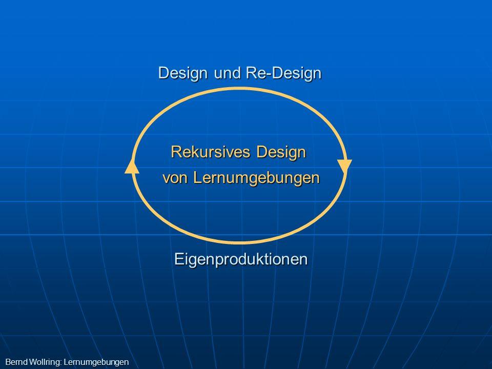 Design und Re-Design Eigenproduktionen Bernd Wollring: Lernumgebungen Rekursives Design von Lernumgebungen