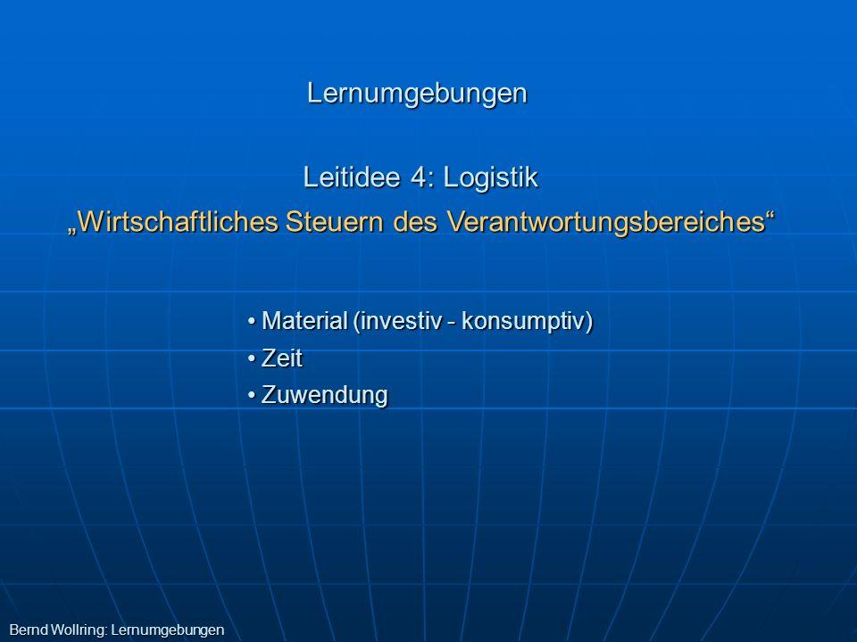 Bernd Wollring: Lernumgebungen Material (investiv - konsumptiv) Material (investiv - konsumptiv) Zeit Zeit Zuwendung Zuwendung Lernumgebungen Leitidee