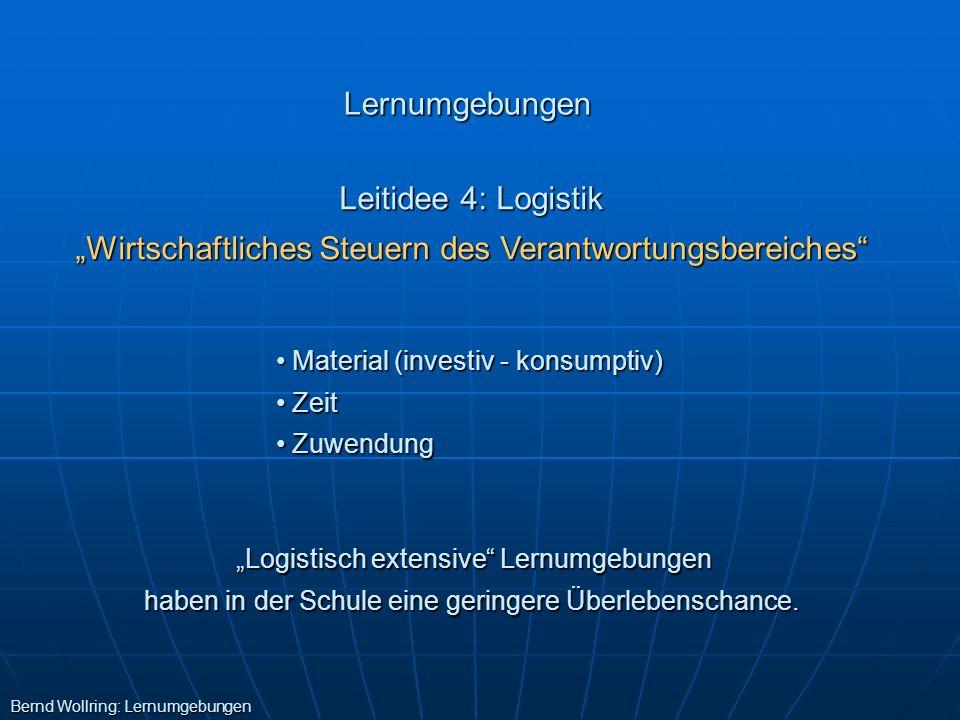 Logistisch extensive Lernumgebungen haben in der Schule eine geringere Überlebenschance. Bernd Wollring: Lernumgebungen Material (investiv - konsumpti