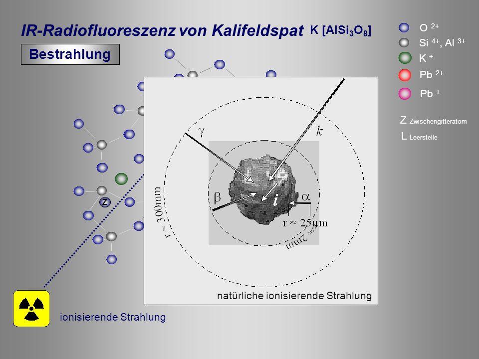 L Z IR-Radiofluoreszenz von Kalifeldspat O 2+ Si 4+, Al 3+ K + Z Zwischengitteratom L Leerstelle Pb 2+ Pb + K [AlSi 3 O 8 ] BelichtungBelichtung Belichtung