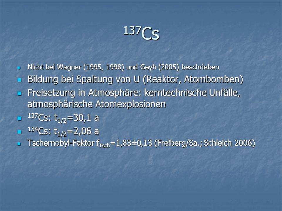 137 Cs Nicht bei Wagner (1995, 1998) und Geyh (2005) beschrieben Nicht bei Wagner (1995, 1998) und Geyh (2005) beschrieben Bildung bei Spaltung von U (Reaktor, Atombomben) Bildung bei Spaltung von U (Reaktor, Atombomben) Freisetzung in Atmosphäre: kerntechnische Unfälle, atmosphärische Atomexplosionen Freisetzung in Atmosphäre: kerntechnische Unfälle, atmosphärische Atomexplosionen 137 Cs: t 1/2 =30,1 a 137 Cs: t 1/2 =30,1 a 134 Cs: t 1/2 =2,06 a 134 Cs: t 1/2 =2,06 a Tschernobyl-Faktor f Tsch =1,83±0,13 (Freiberg/Sa.; Schleich 2006) Tschernobyl-Faktor f Tsch =1,83±0,13 (Freiberg/Sa.; Schleich 2006)