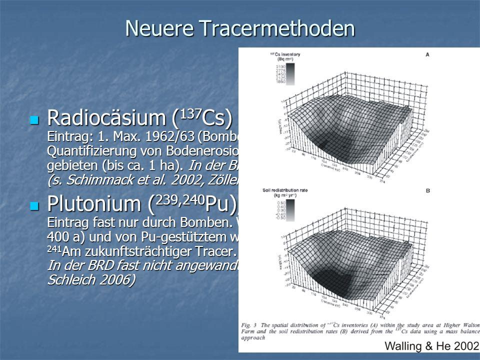 Neuere Tracermethoden Radiocäsium ( 137 Cs) Eintrag: 1.