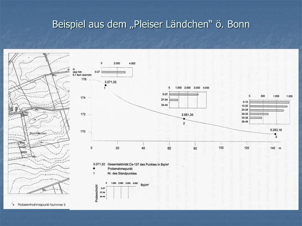 Beispiel aus dem Pleiser Ländchen ö. Bonn