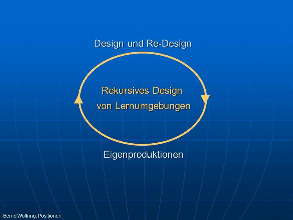 Design und Re-Design Eigenproduktionen Rekursives Design von Lernumgebungen Bernd Wollring: Positionen