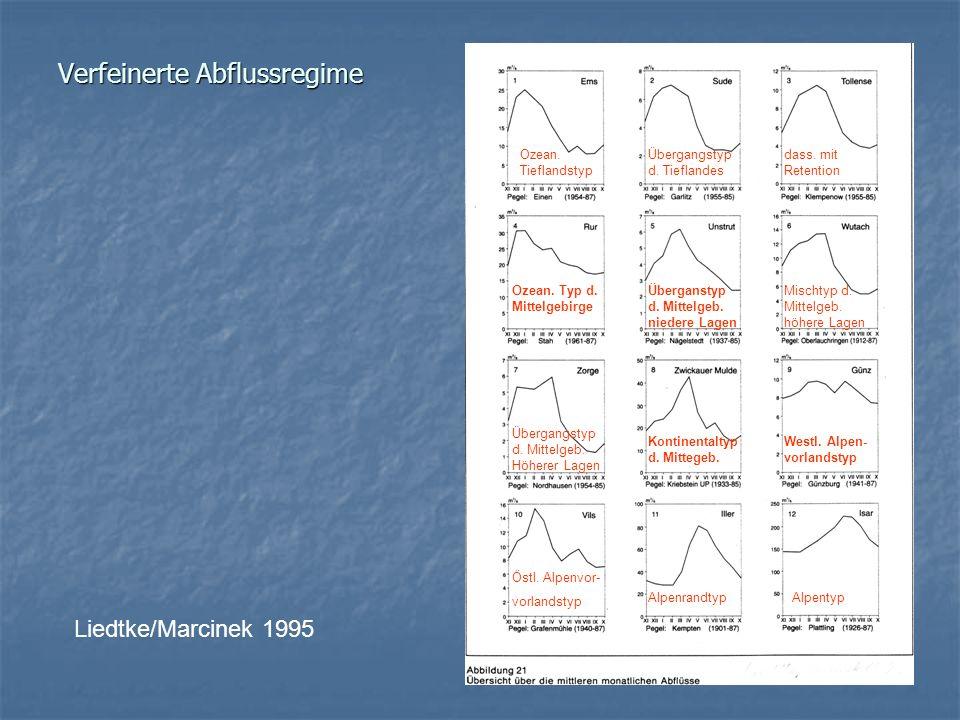 Verfeinerte Abflussregime Liedtke/Marcinek 1995 Ozean. Tieflandstyp Übergangstyp d. Tieflandes dass. mit Retention Ozean. Typ d. Mittelgebirge Übergan