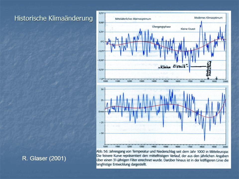 Historische Klimaänderung R. Glaser (2001)