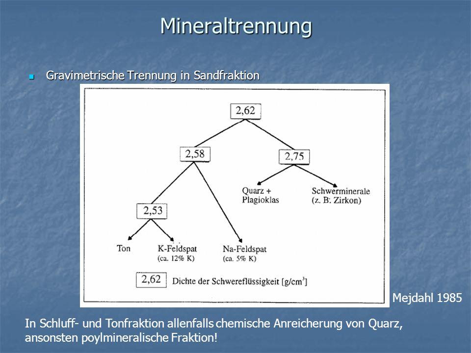 Mineraltrennung Gravimetrische Trennung in Sandfraktion Gravimetrische Trennung in Sandfraktion In Schluff- und Tonfraktion allenfalls chemische Anrei