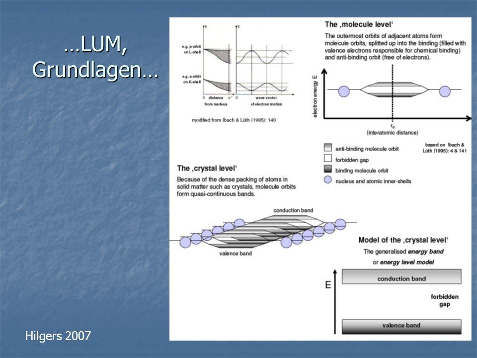 …LUM, Grundlagen… Hilgers 2007