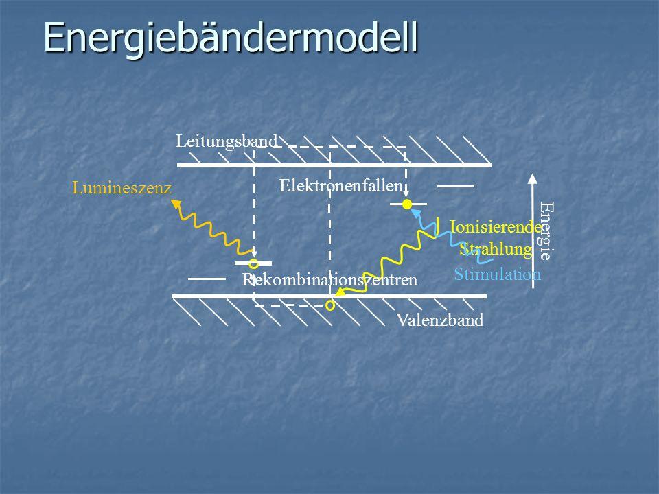 Energiebändermodell Valenzband Leitungsband Energie Ionisierende Strahlung Elektronenfallen Rekombinationszentren Stimulation Lumineszenz