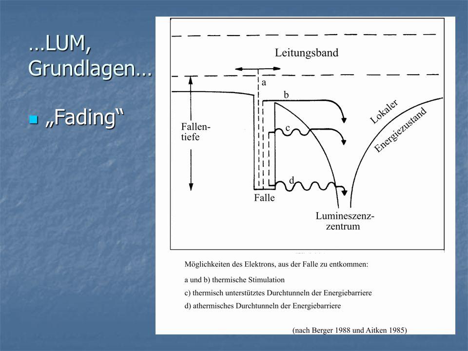 …LUM, Grundlagen… Fading Fading