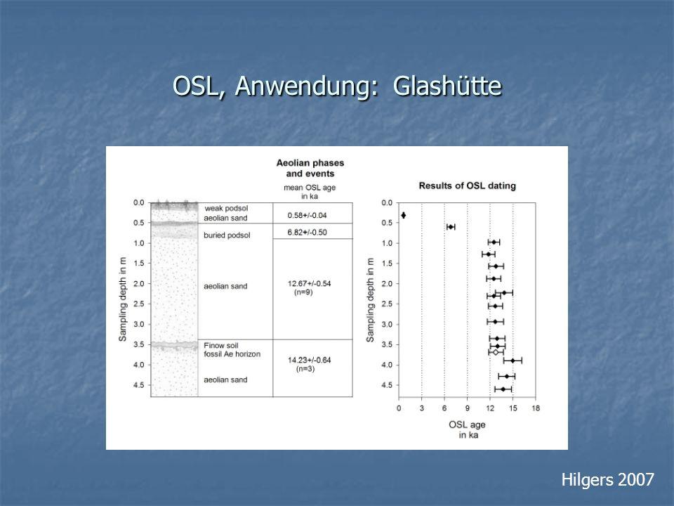 OSL, Anwendung: Glashütte Hilgers 2007