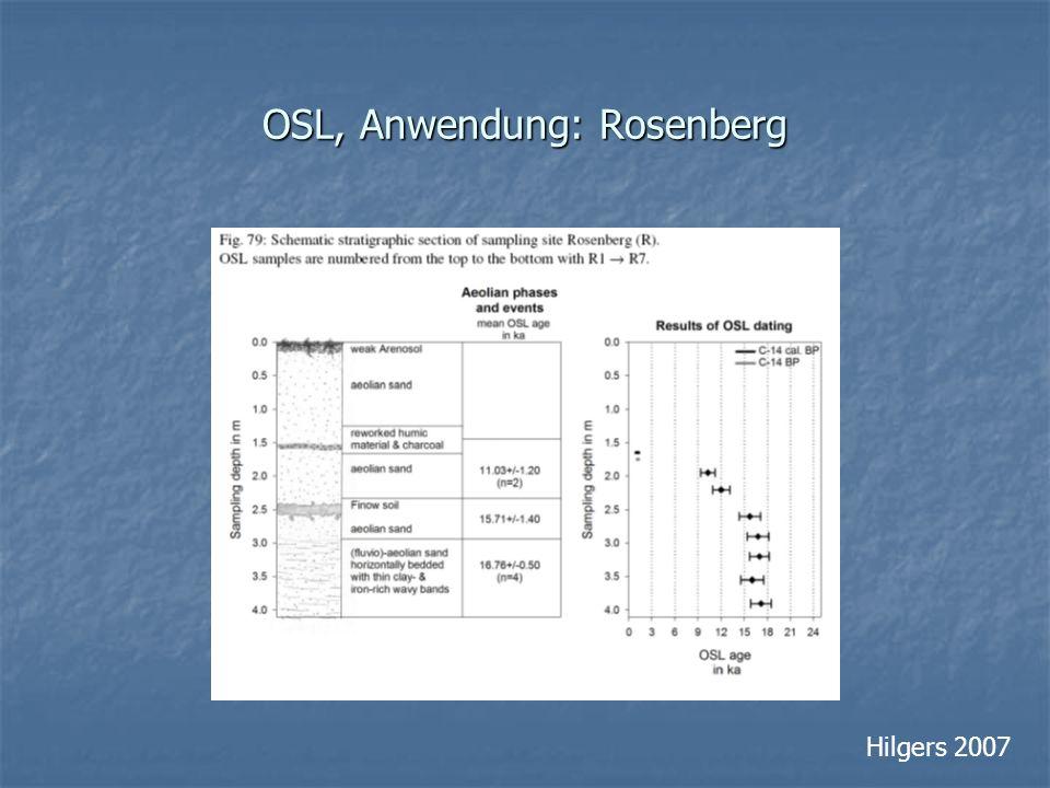 OSL, Anwendung: Rosenberg Hilgers 2007