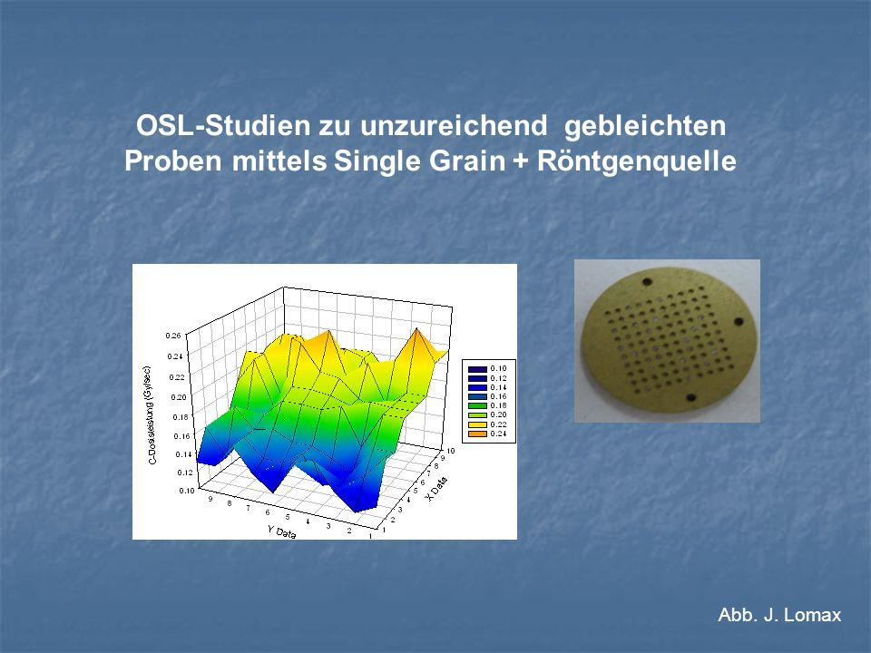OSL-Studien zu unzureichend gebleichten Proben mittels Single Grain + Röntgenquelle Abb. J. Lomax