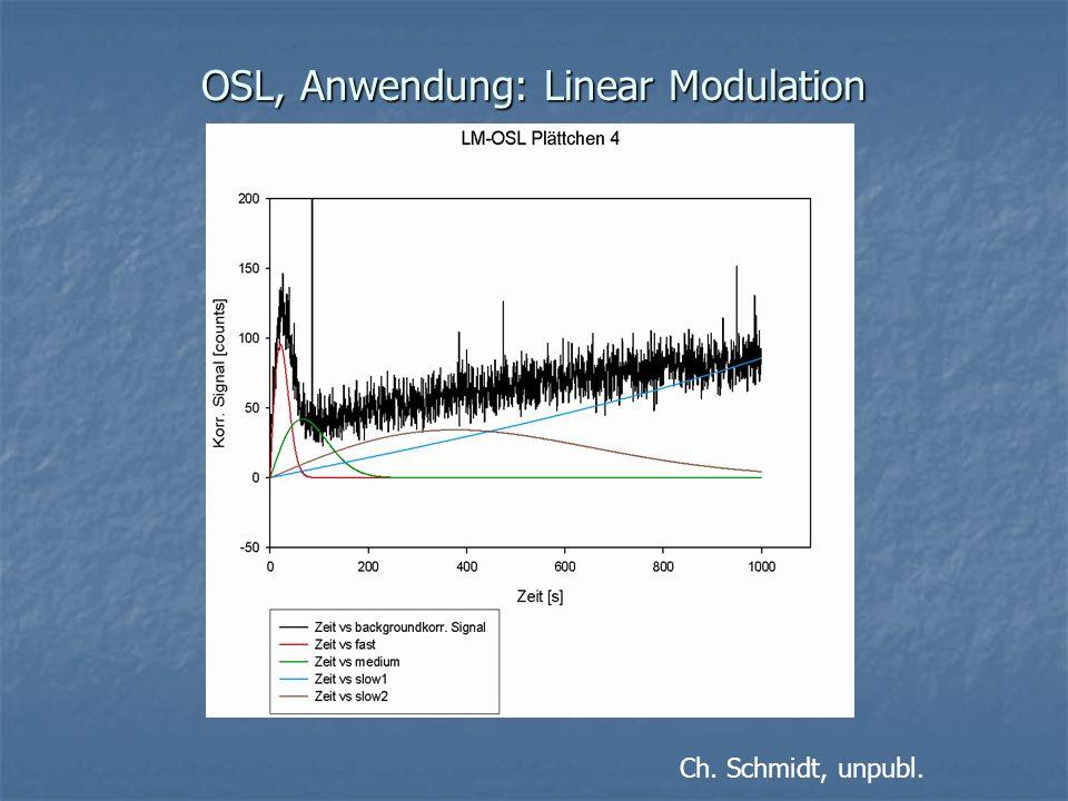 OSL, Anwendung: Linear Modulation Ch. Schmidt, unpubl.