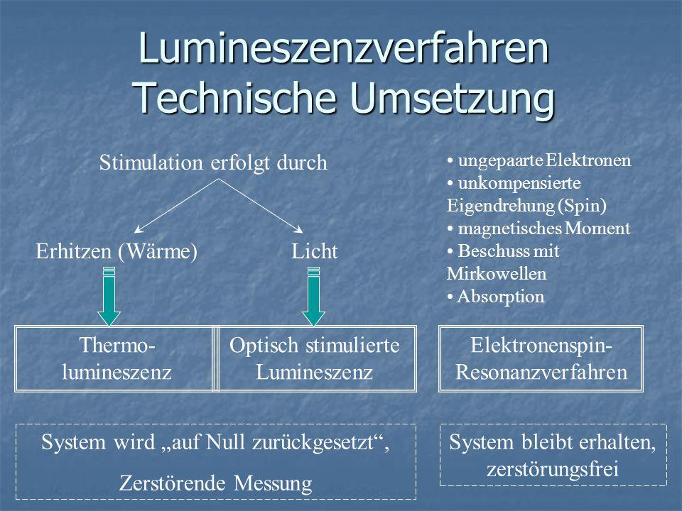 Lumineszenzverfahren Technische Umsetzung Optisch stimulierte Lumineszenz Thermo- lumineszenz Elektronenspin- Resonanzverfahren Stimulation erfolgt du